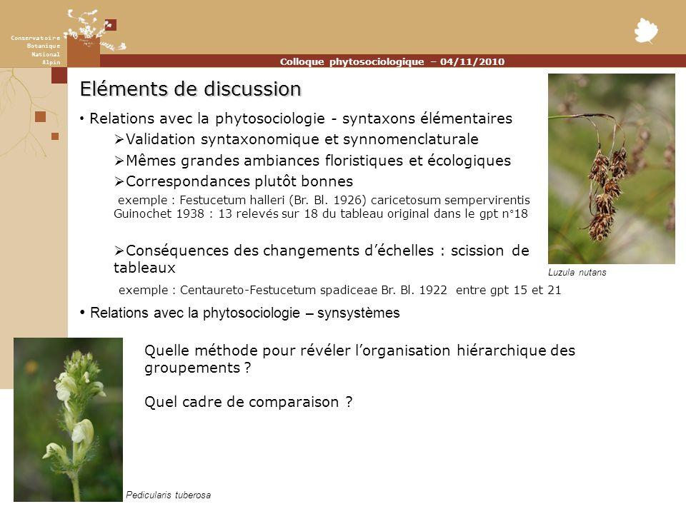 Conservatoire Botanique National Alpin Colloque phytosociologique – 04/11/2010 Eléments de discussion Relations avec la phytosociologie - syntaxons él