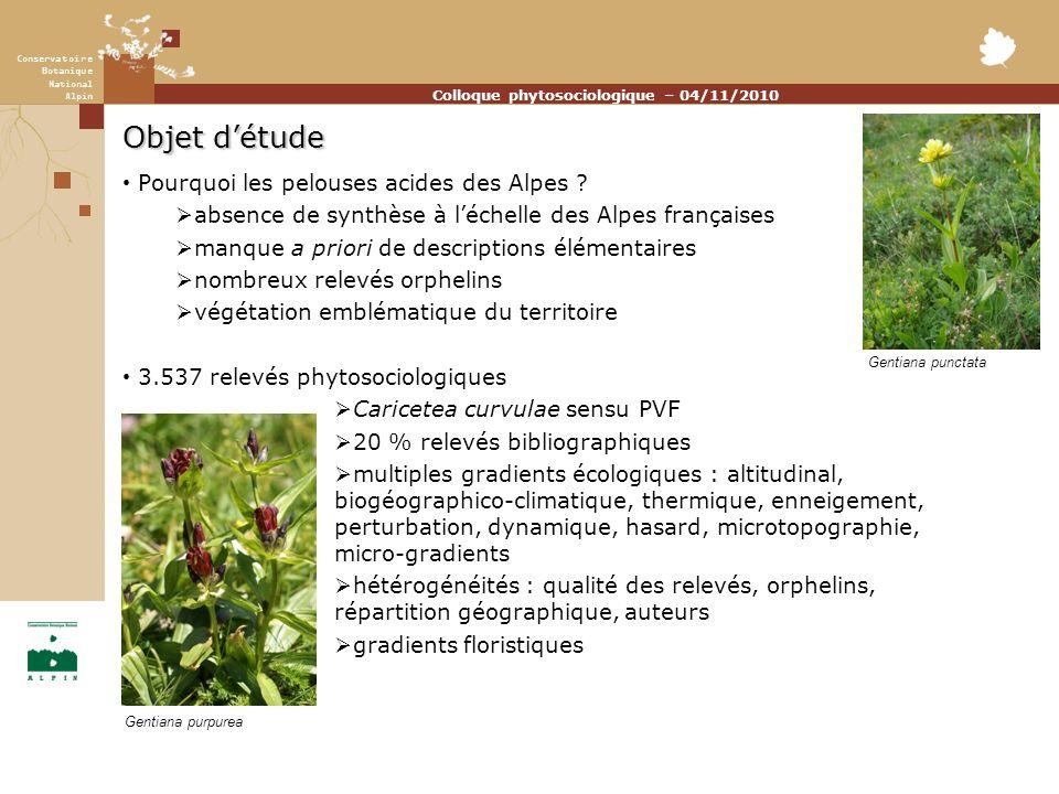Conservatoire Botanique National Alpin Colloque phytosociologique – 04/11/2010 Objet détude Pourquoi les pelouses acides des Alpes ? absence de synthè