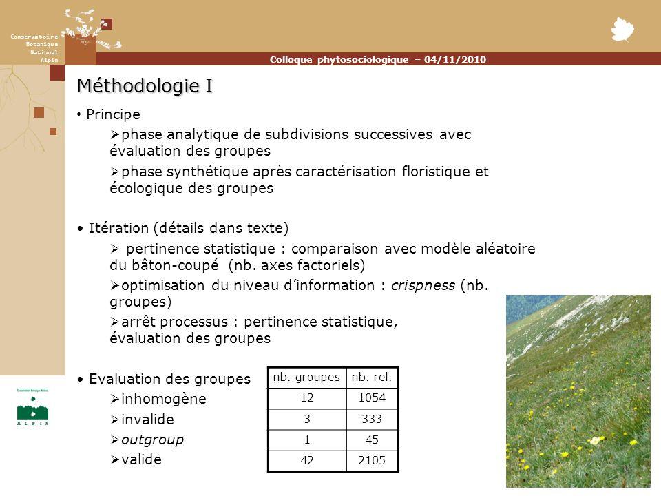Conservatoire Botanique National Alpin Colloque phytosociologique – 04/11/2010 Méthodologie I Principe phase analytique de subdivisions successives av