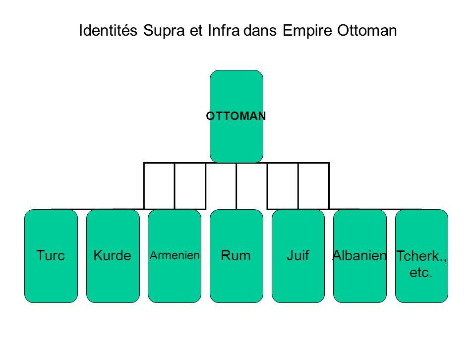 Identités Supra et Infra dans Empire Ottoman OTTOMAN TurcKurde Armenien RumJuifAlbanienTcherk., etc.