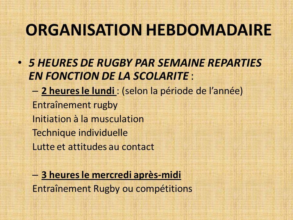 ORGANISATION HEBDOMADAIRE 5 HEURES DE RUGBY PAR SEMAINE REPARTIES EN FONCTION DE LA SCOLARITE : – 2 heures le lundi : (selon la période de lannée) Ent