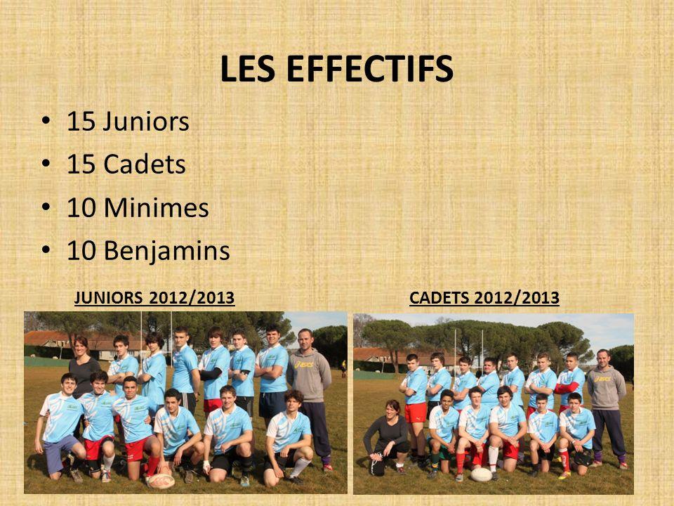 LES EFFECTIFS 15 Juniors 15 Cadets 10 Minimes 10 Benjamins JUNIORS 2012/2013 CADETS 2012/2013