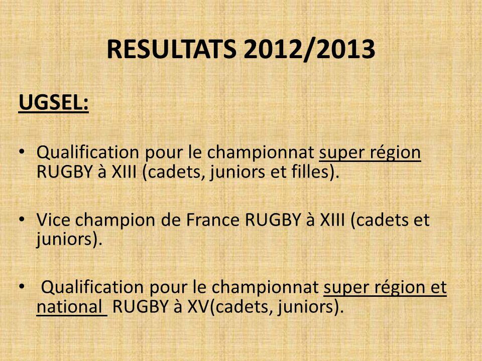 RESULTATS 2012/2013 UGSEL: Qualification pour le championnat super région RUGBY à XIII (cadets, juniors et filles). Vice champion de France RUGBY à XI