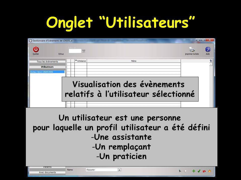 Onglet Utilisateurs Un utilisateur est une personne pour laquelle un profil utilisateur a été défini -Une assistante -Un remplaçant -Un praticien Visualisation des évènements relatifs à lutilisateur sélectionné