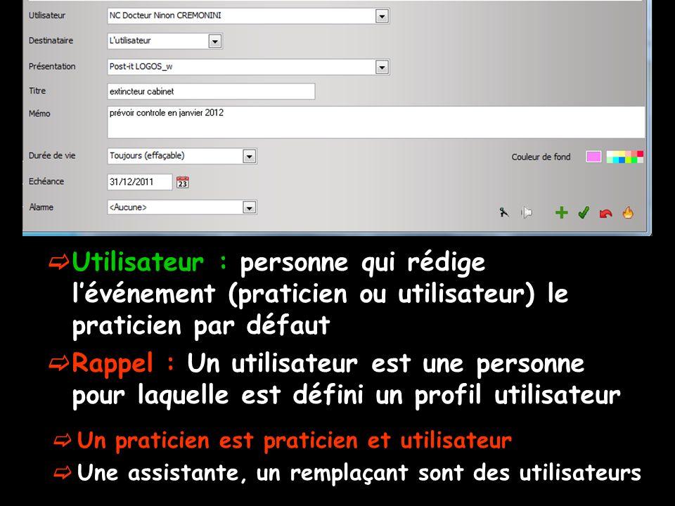 Utilisateur : personne qui rédige lévénement (praticien ou utilisateur) le praticien par défaut Rappel : Un utilisateur est une personne pour laquelle est défini un profil utilisateur Un praticien est praticien et utilisateur Une assistante, un remplaçant sont des utilisateurs
