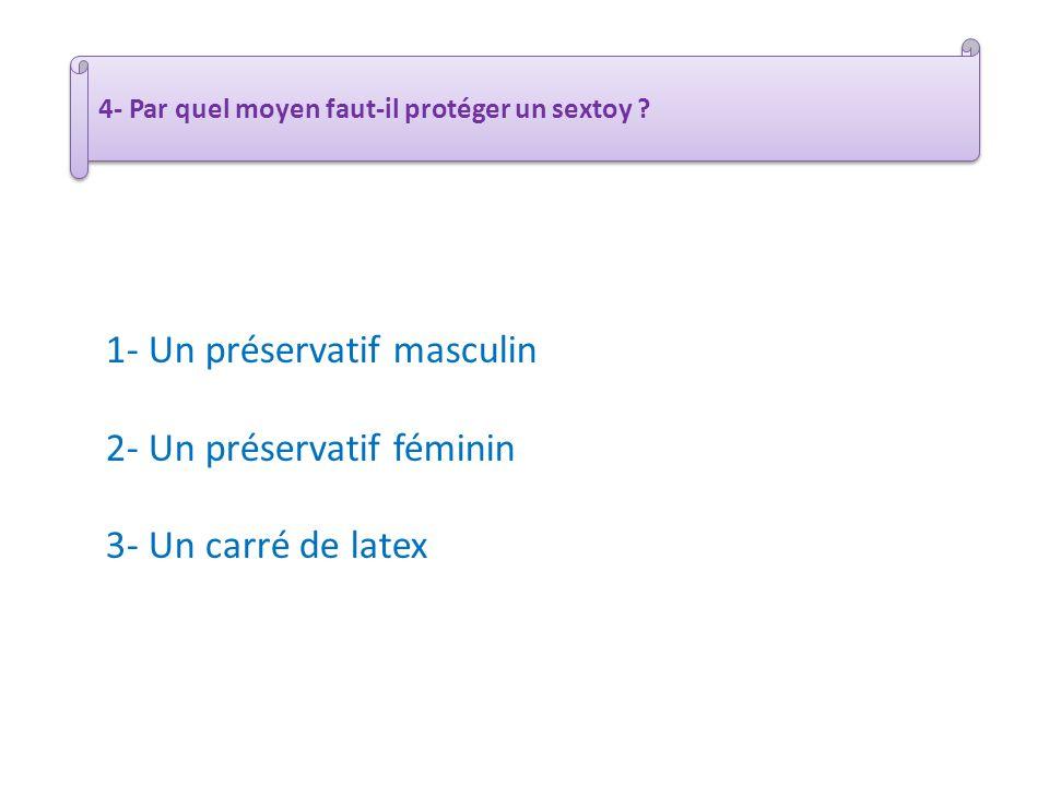 4- Par quel moyen faut-il protéger un sextoy ? 1- Un préservatif masculin 2- Un préservatif féminin 3- Un carré de latex