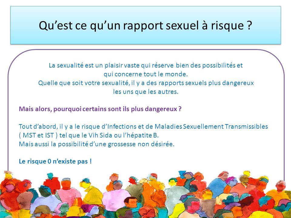 QUIZZ - Réponses 1- Quest ce quun rapport sexuel à risque .