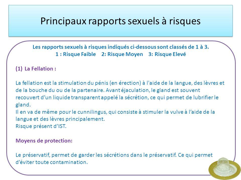 Principaux rapports sexuels à risques Les rapports sexuels à risques indiqués ci-dessous sont classés de 1 à 3. 1 : Risque Faible 2: Risque Moyen 3: R