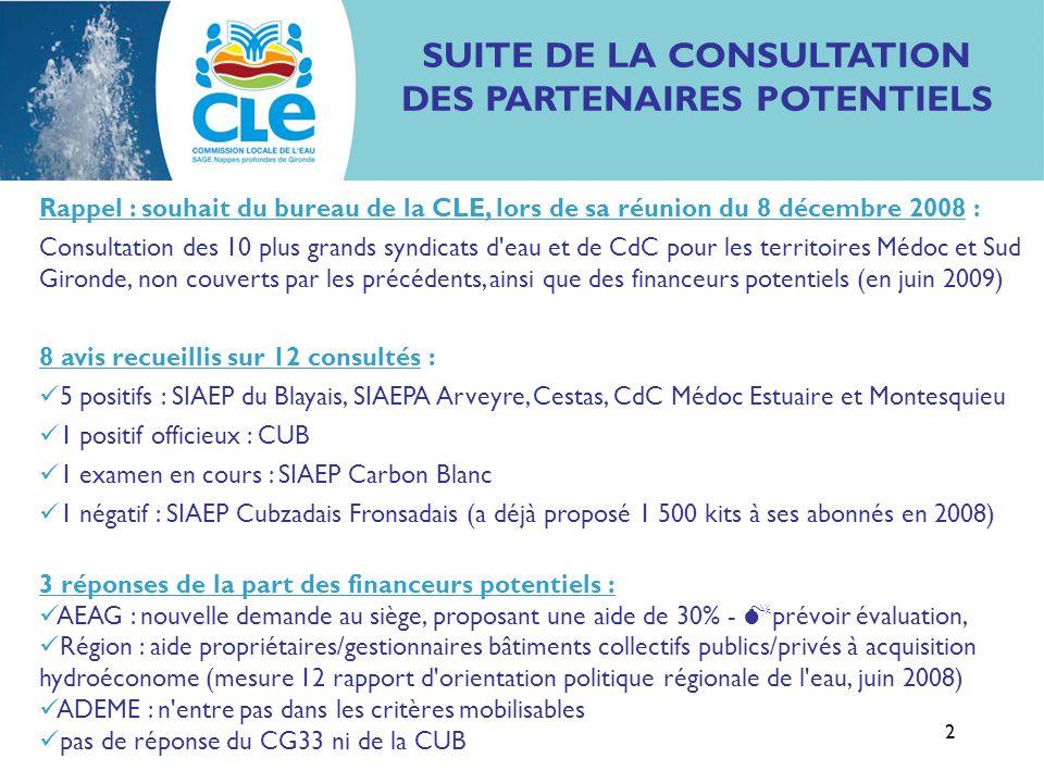 Achat groupé de kits éco d eau Bureau de la CLE - 21/09/09 2 SUITE DE LA CONSULTATION DES PARTENAIRES POTENTIELS Rappel : souhait du bureau de la CLE, lors de sa réunion du 8 décembre 2008 : Consultation des 10 plus grands syndicats d eau et de CdC pour les territoires Médoc et Sud Gironde, non couverts par les précédents, ainsi que des financeurs potentiels (en juin 2009) 8 avis recueillis sur 12 consultés : 5 positifs : SIAEP du Blayais, SIAEPA Arveyre, Cestas, CdC Médoc Estuaire et Montesquieu 1 positif officieux : CUB 1 examen en cours : SIAEP Carbon Blanc 1 négatif : SIAEP Cubzadais Fronsadais (a déjà proposé 1 500 kits à ses abonnés en 2008) 3 réponses de la part des financeurs potentiels : AEAG : nouvelle demande au siège, proposant une aide de 30% - prévoir évaluation, Région : aide propriétaires/gestionnaires bâtiments collectifs publics/privés à acquisition hydroéconome (mesure 12 rapport d orientation politique régionale de l eau, juin 2008) ADEME : n entre pas dans les critères mobilisables pas de réponse du CG33 ni de la CUB