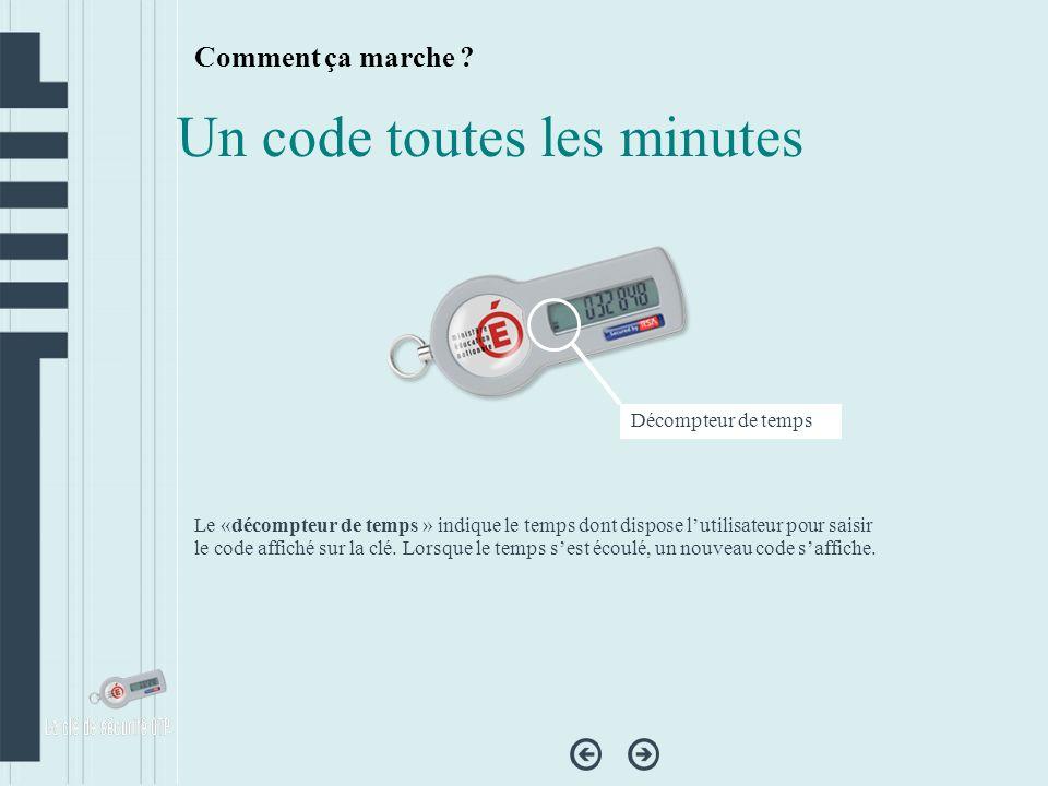Décompteur de temps Le «décompteur de temps » indique le temps dont dispose lutilisateur pour saisir le code affiché sur la clé. Lorsque le temps sest