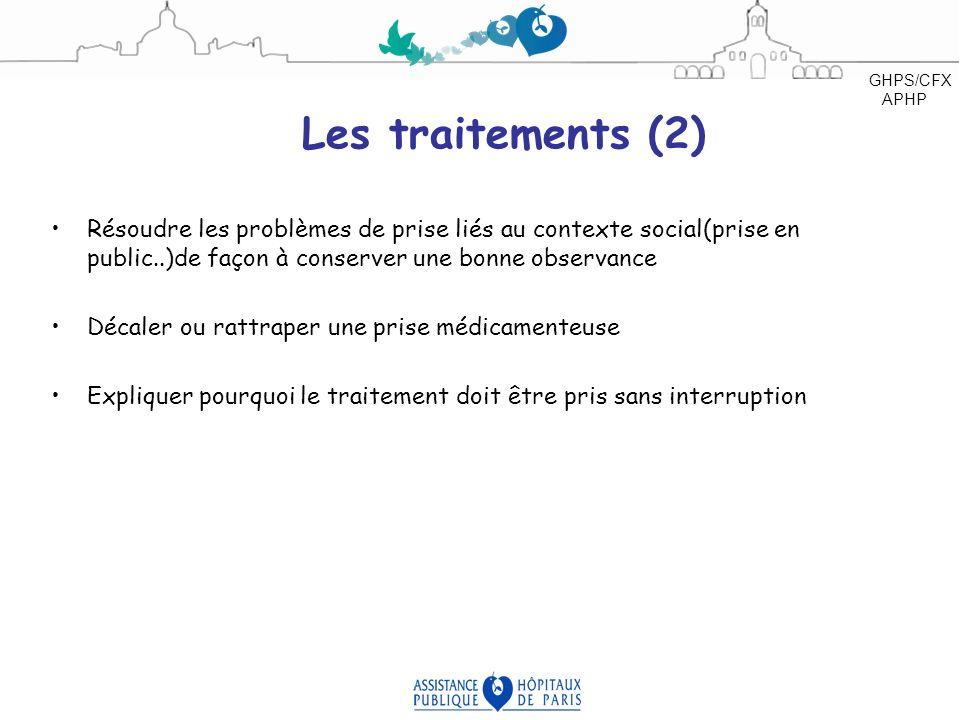 Les traitements (2) Résoudre les problèmes de prise liés au contexte social(prise en public..)de façon à conserver une bonne observance Décaler ou rat