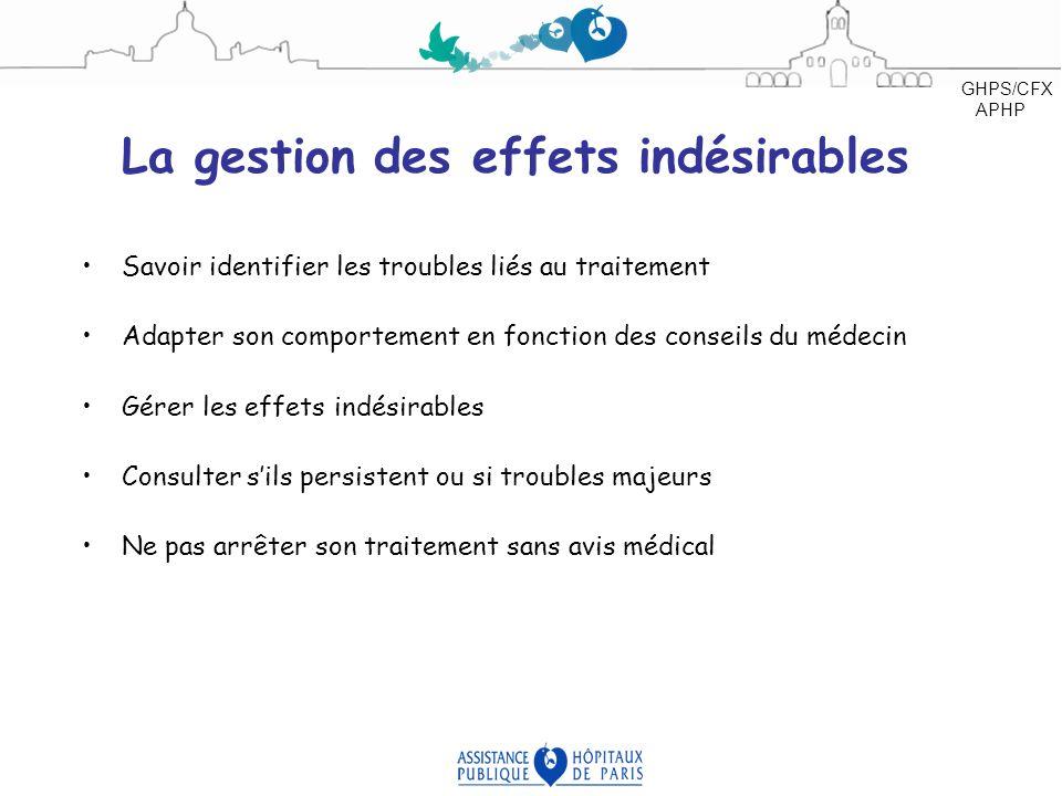 La gestion des effets indésirables Savoir identifier les troubles liés au traitement Adapter son comportement en fonction des conseils du médecin Gére