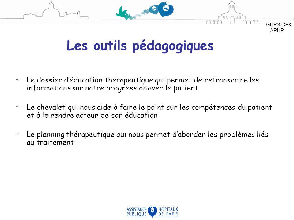 Les outils pédagogiques Le dossier déducation thérapeutique qui permet de retranscrire les informations sur notre progression avec le patient Le cheva