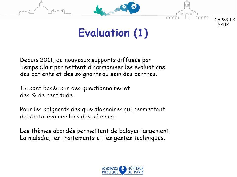 Evaluation (1) Depuis 2011, de nouveaux supports diffusés par Temps Clair permettent dharmoniser les évaluations des patients et des soignants au sein
