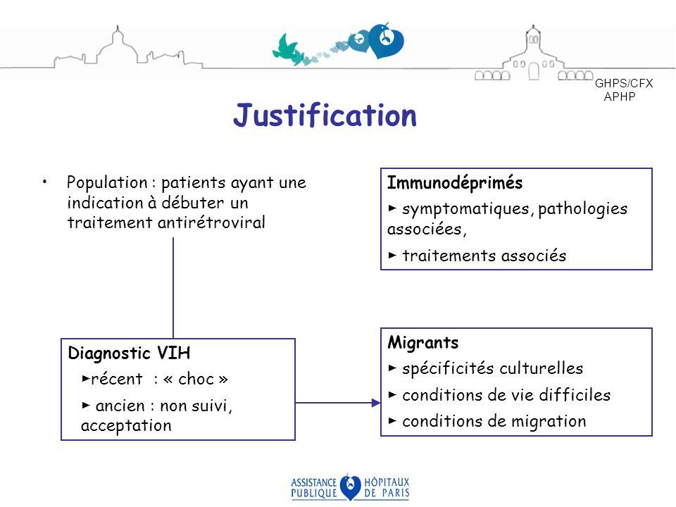 Justification Population : patients ayant une indication à débuter un traitement antirétroviral Immunodéprimés symptomatiques, pathologies associées,