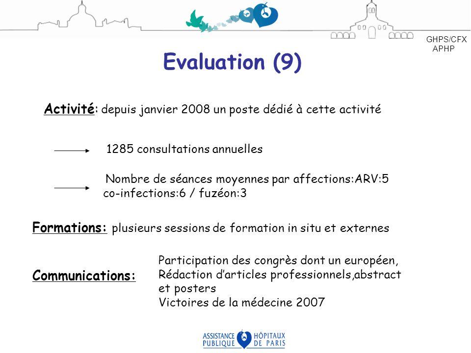 Evaluation (9) Activité: depuis janvier 2008 un poste dédié à cette activité 1285 consultations annuelles Nombre de séances moyennes par affections:AR