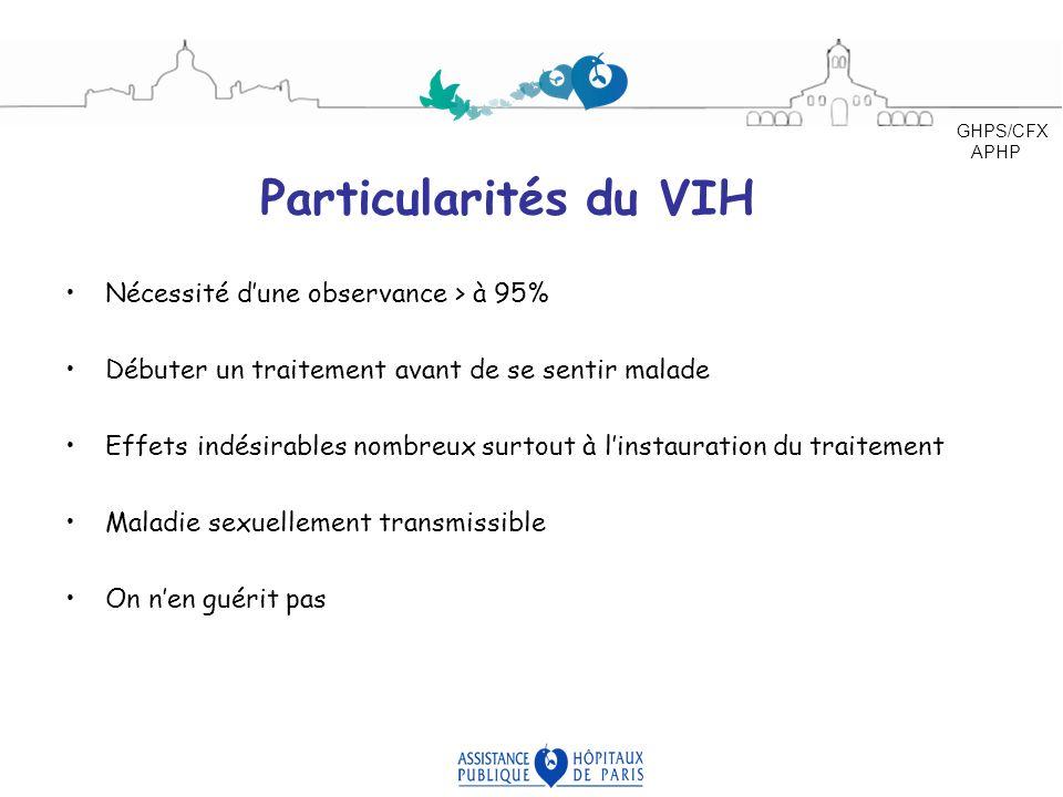 Particularités du VIH Nécessité dune observance > à 95% Débuter un traitement avant de se sentir malade Effets indésirables nombreux surtout à linstau