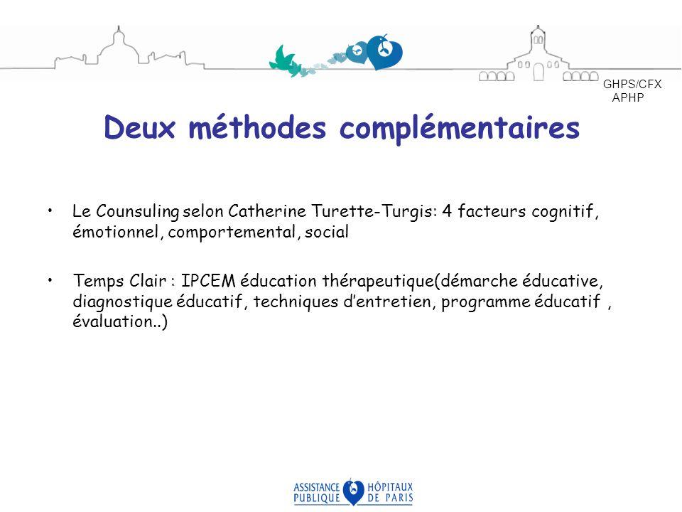Deux méthodes complémentaires Le Counsuling selon Catherine Turette-Turgis: 4 facteurs cognitif, émotionnel, comportemental, social Temps Clair : IPCE