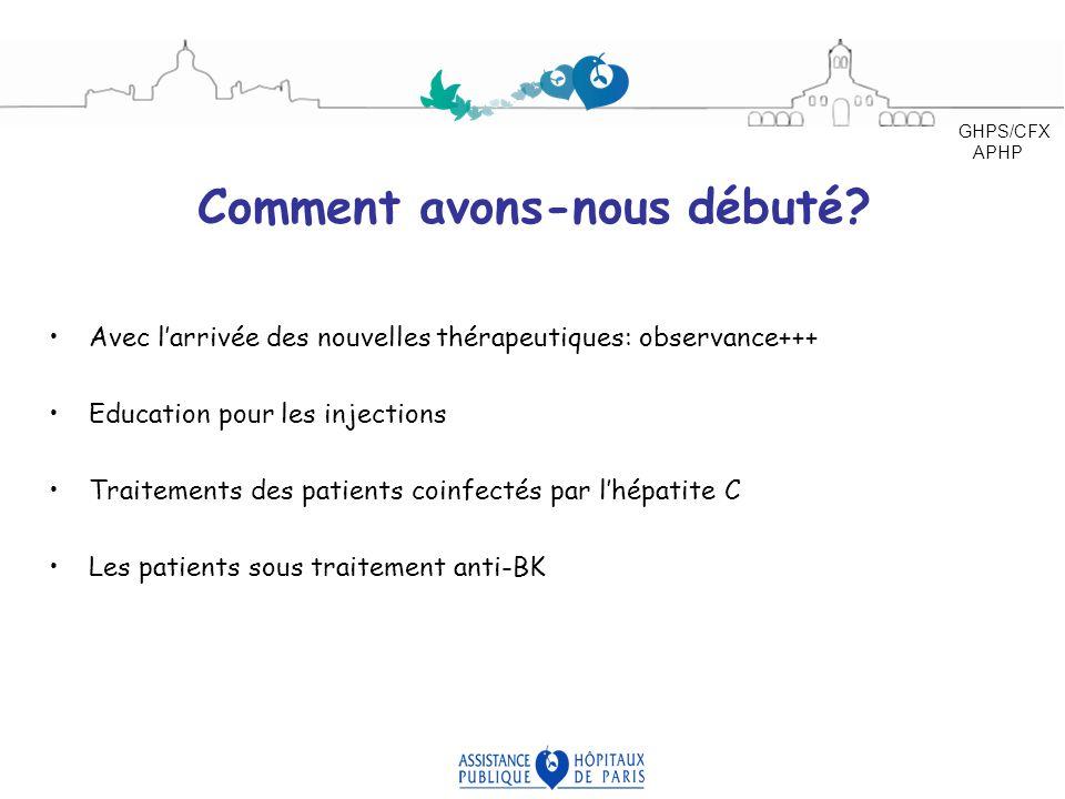 Comment avons-nous débuté? Avec larrivée des nouvelles thérapeutiques: observance+++ Education pour les injections Traitements des patients coinfectés