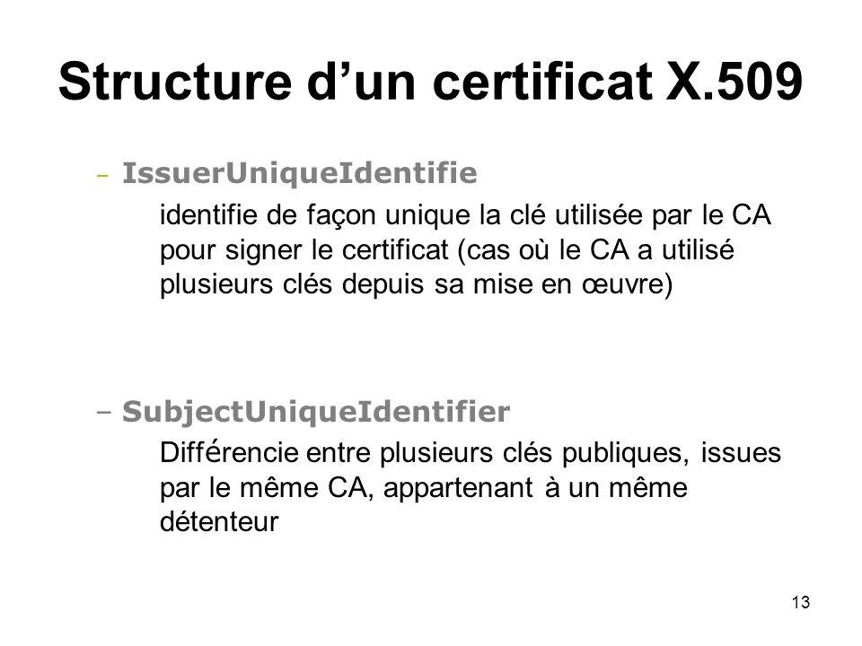 13 Structure dun certificat X.509 – IssuerUniqueIdentifie identifie de façon unique la clé utilisée par le CA pour signer le certificat (cas où le CA