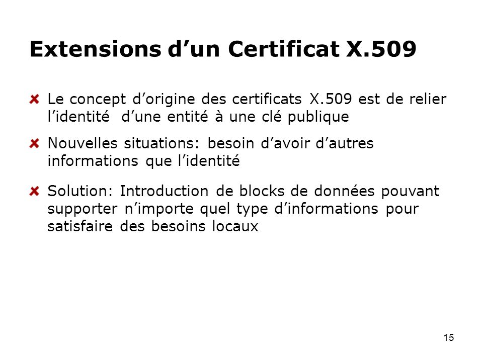 15 Extensions dun Certificat X.509 Le concept dorigine des certificats X.509 est de relier lidentité dune entité à une clé publique Nouvelles situatio