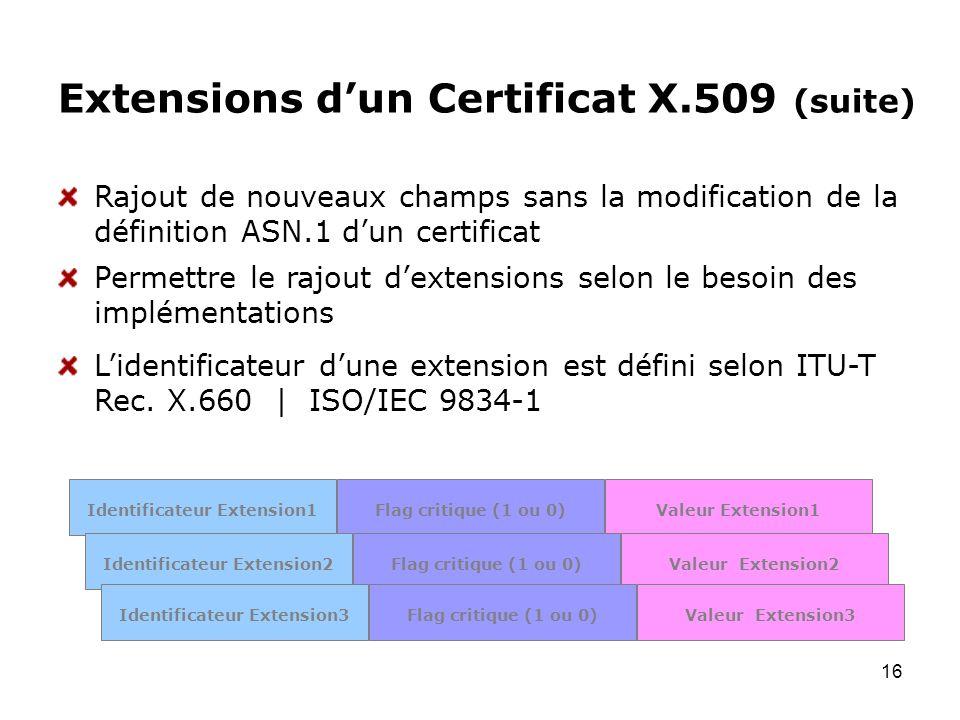 16 Extensions dun Certificat X.509 (suite) Rajout de nouveaux champs sans la modification de la définition ASN.1 dun certificat Permettre le rajout de