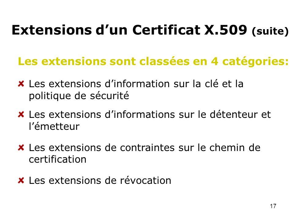 17 Extensions dun Certificat X.509 (suite) Les extensions sont classées en 4 catégories: Les extensions dinformation sur la clé et la politique de séc