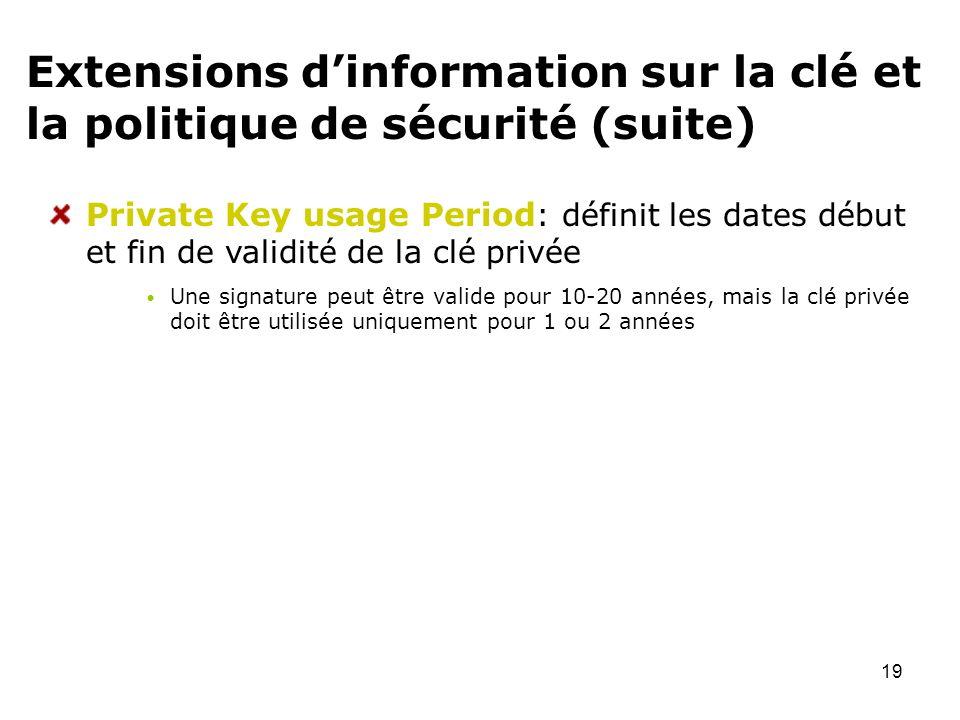 19 Extensions dinformation sur la clé et la politique de sécurité (suite) Private Key usage Period : définit les dates début et fin de validité de la