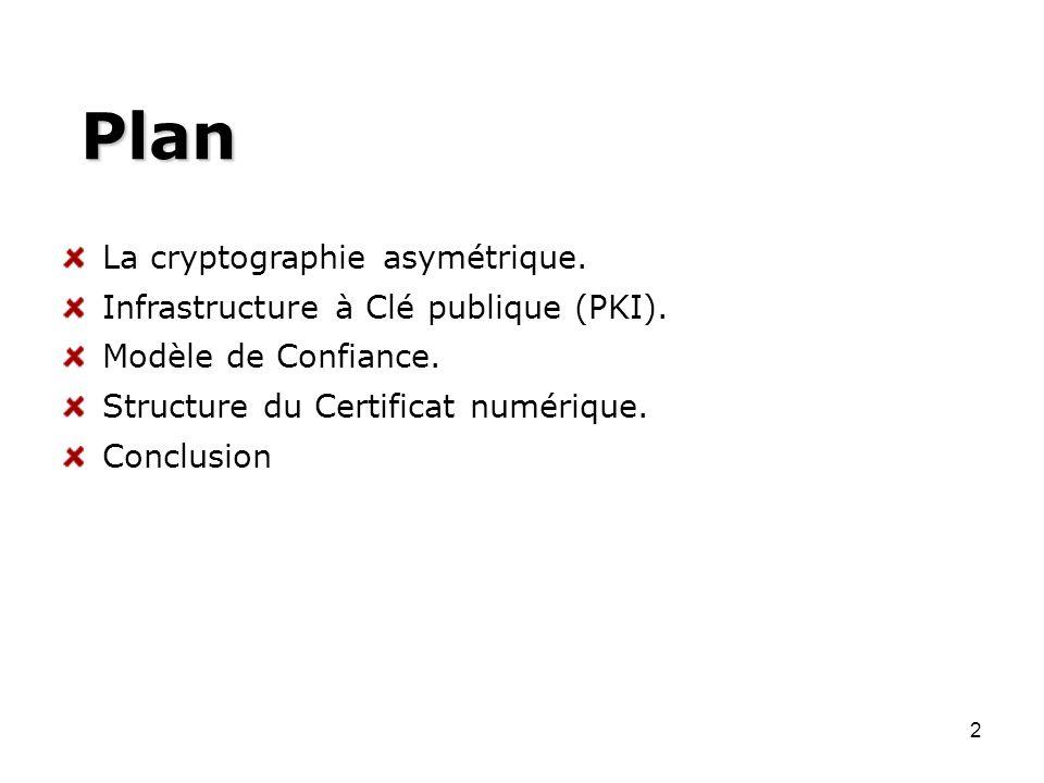 2 Plan La cryptographie asymétrique. Infrastructure à Clé publique (PKI). Modèle de Confiance. Structure du Certificat numérique. Conclusion