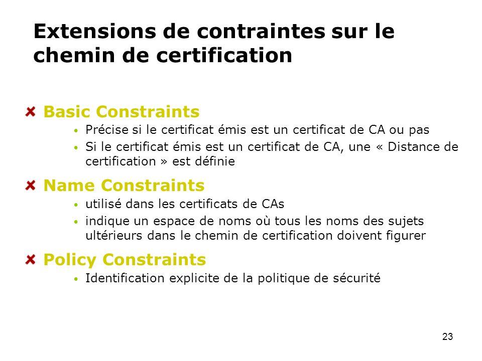 23 Extensions de contraintes sur le chemin de certification Basic Constraints Précise si le certificat émis est un certificat de CA ou pas Si le certi