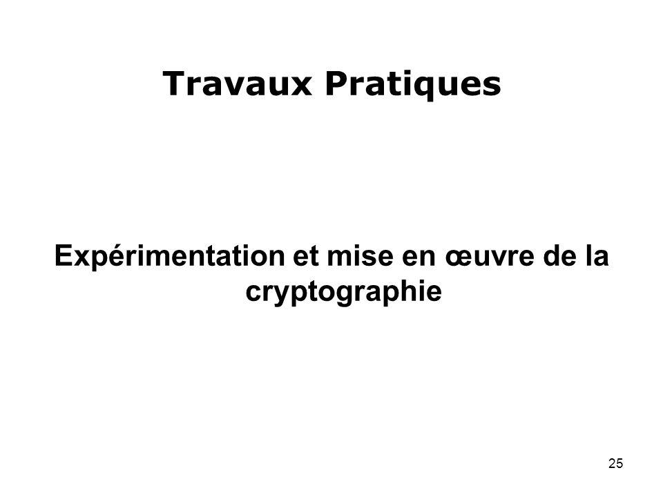 25 Travaux Pratiques Expérimentation et mise en œuvre de la cryptographie