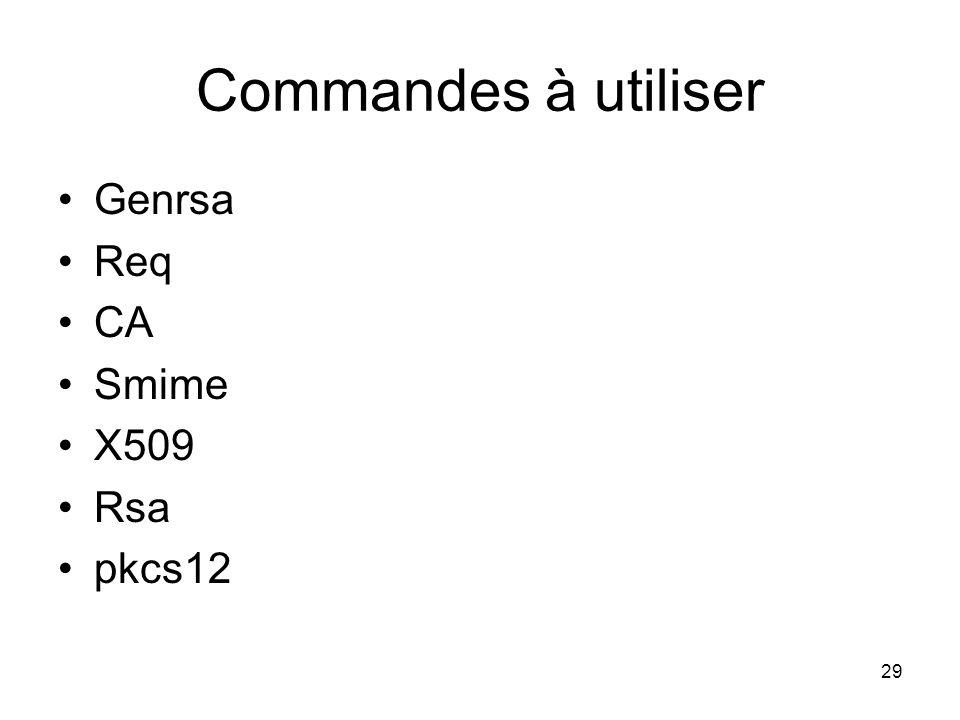 29 Commandes à utiliser Genrsa Req CA Smime X509 Rsa pkcs12