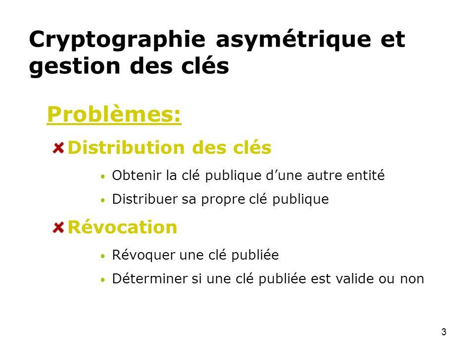 3 Cryptographie asymétrique et gestion des clés Problèmes: Distribution des clés Obtenir la clé publique dune autre entité Distribuer sa propre clé pu