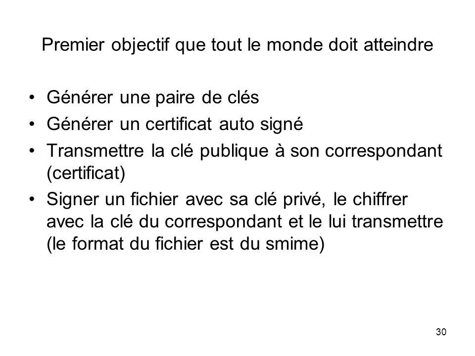 30 Premier objectif que tout le monde doit atteindre Générer une paire de clés Générer un certificat auto signé Transmettre la clé publique à son corr