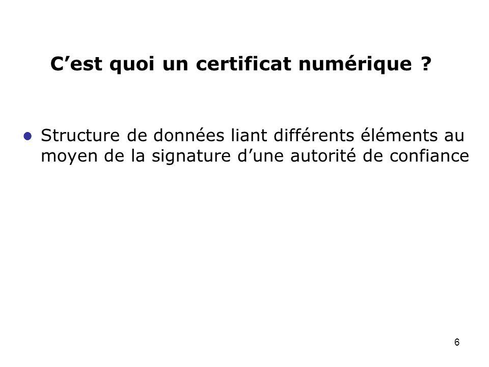 6 Cest quoi un certificat numérique ? Structure de données liant différents éléments au moyen de la signature dune autorité de confiance