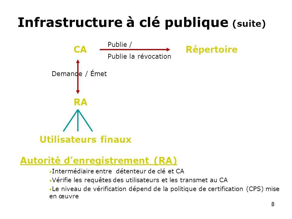 8 Infrastructure à clé publique (suite) Autorité denregistrement (RA) Intermédiaire entre détenteur de clé et CA Vérifie les requêtes des utilisateurs