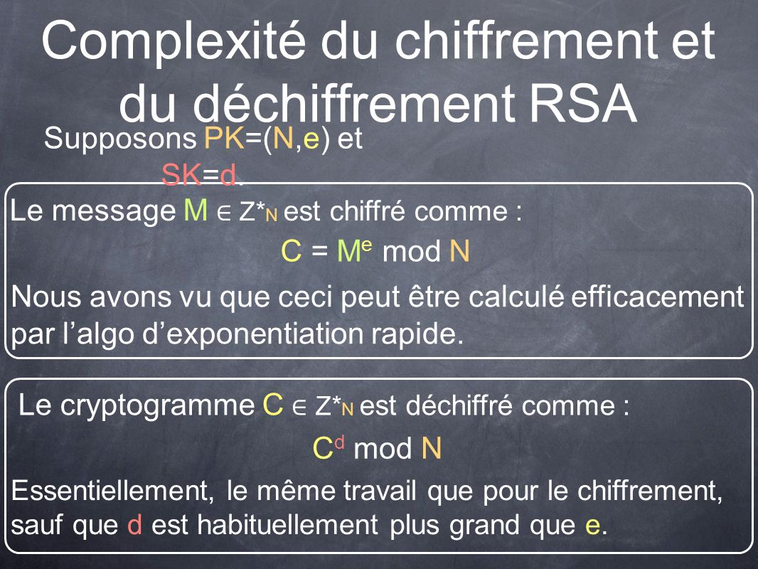 Complexité du chiffrement et du déchiffrement RSA Le message M Z* N est chiffré comme : C = M e mod N Nous avons vu que ceci peut être calculé efficacement par lalgo dexponentiation rapide.