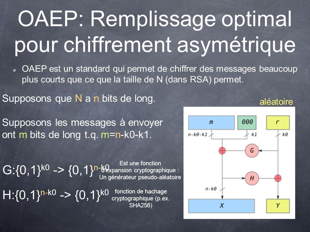 OAEP: Remplissage optimal pour chiffrement asymétrique OAEP est un standard qui permet de chiffrer des messages beaucoup plus courts que ce que la taille de N (dans RSA) permet.