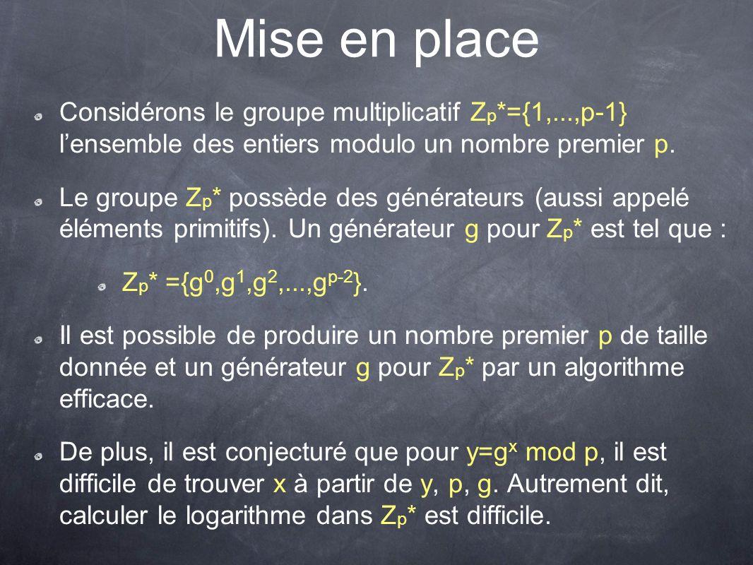 Mise en place Considérons le groupe multiplicatif Z p *={1,...,p-1} lensemble des entiers modulo un nombre premier p.
