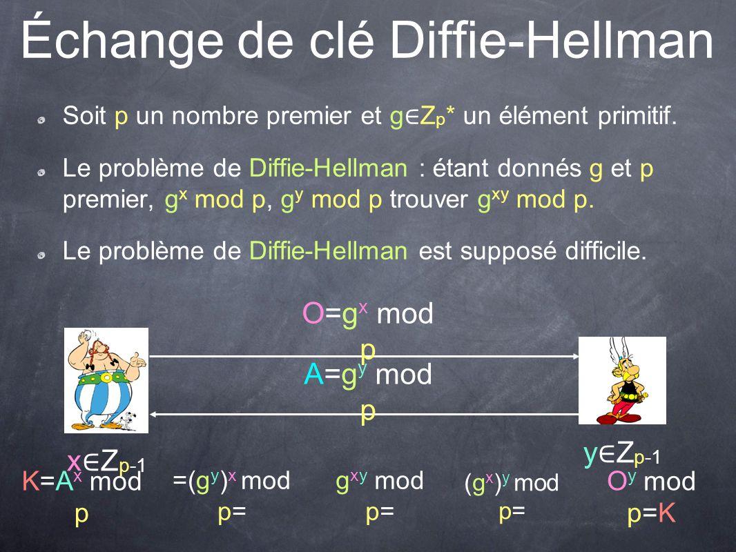 Échange de clé Diffie-Hellman Soit p un nombre premier et g Z p * un élément primitif.