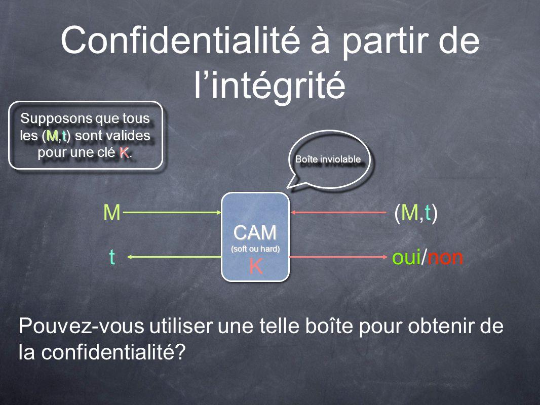 Confidentialité à partir de lintégrité CAM (soft ou hard) CAM K M t (M,t)(M,t) oui/non Pouvez-vous utiliser une telle boîte pour obtenir de la confidentialité.