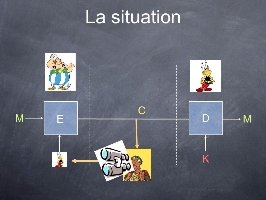 C La situation M M E K D