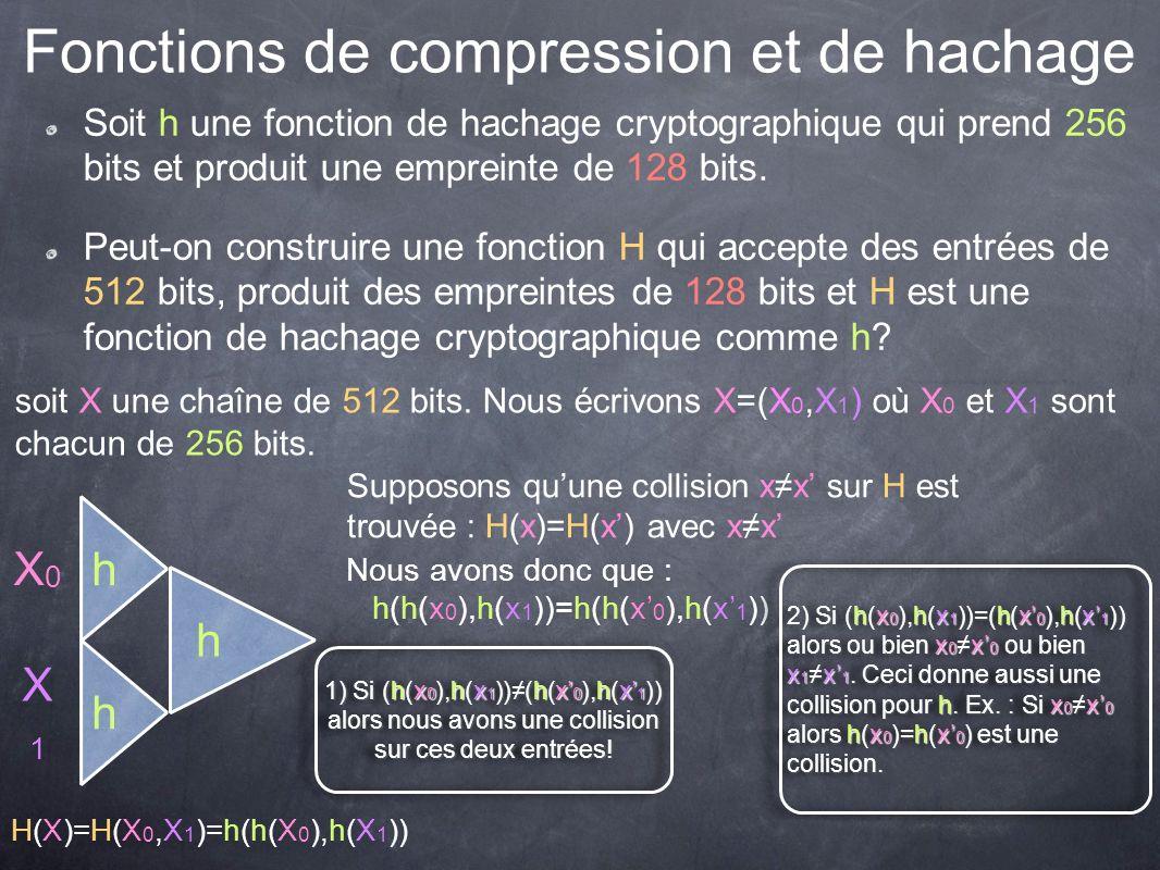 Fonctions de compression et de hachage Soit h une fonction de hachage cryptographique qui prend 256 bits et produit une empreinte de 128 bits.
