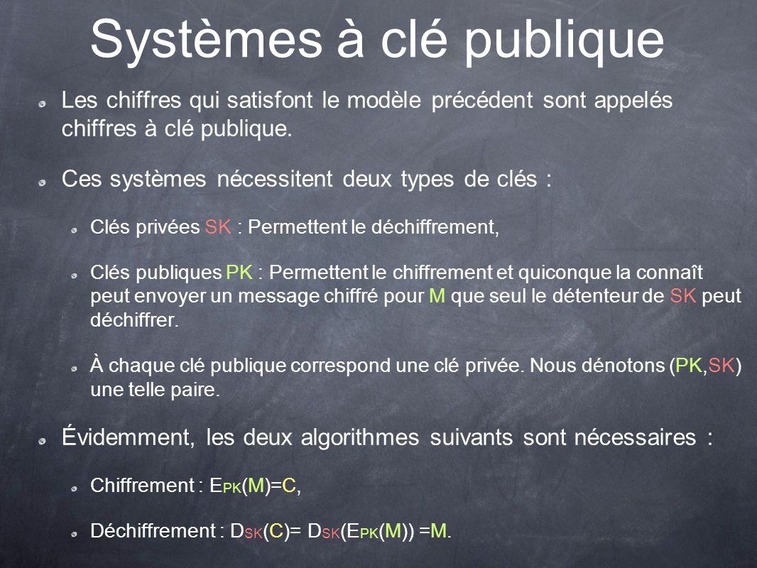 Systèmes à clé publique Les chiffres qui satisfont le modèle précédent sont appelés chiffres à clé publique.