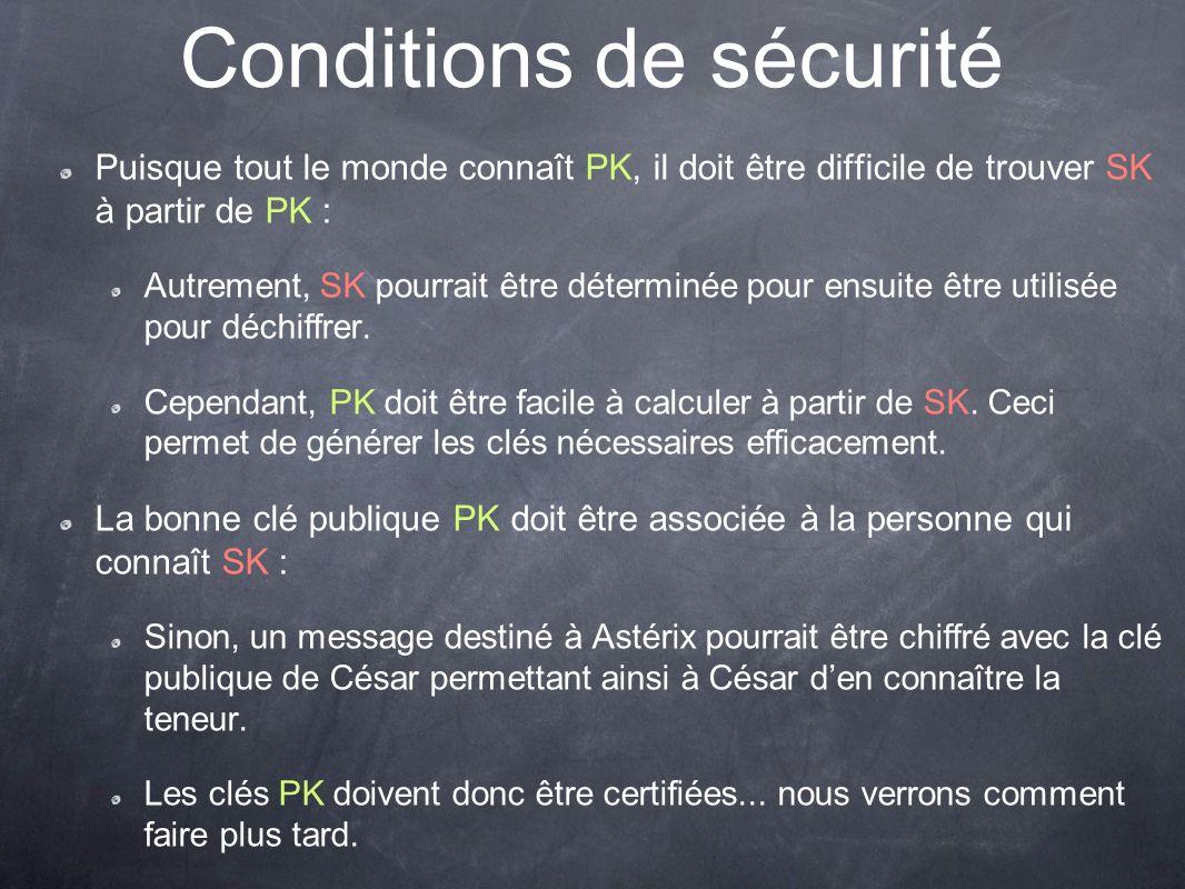 Conditions de sécurité Puisque tout le monde connaît PK, il doit être difficile de trouver SK à partir de PK : Autrement, SK pourrait être déterminée pour ensuite être utilisée pour déchiffrer.