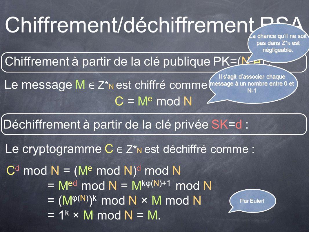 Chiffrement/déchiffrement RSA Chiffrement à partir de la clé publique PK=(N,e) : Le message M Z* N est chiffré comme : C = M e mod N Déchiffrement à partir de la clé privée SK=d : Le cryptogramme C Z* N est déchiffré comme : C d mod N = (M e mod N) d mod N = M ed mod N = M kφ(N)+1 mod N = (M φ(N) ) k mod N × M mod N = 1 k × M mod N = M.