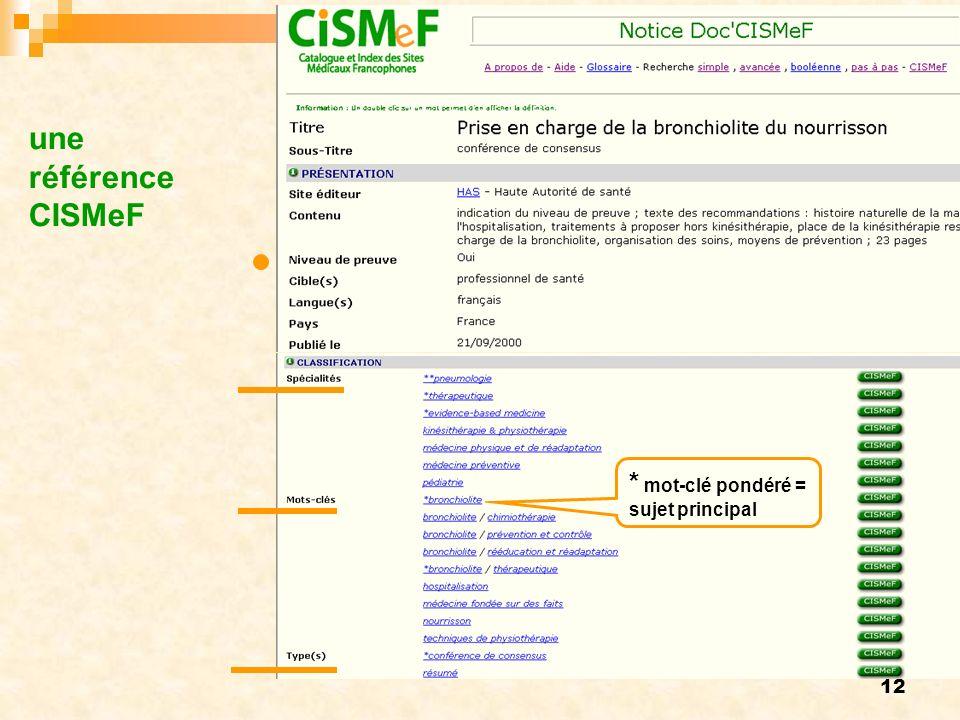12 * mot-clé pondéré = sujet principal une référence CISMeF