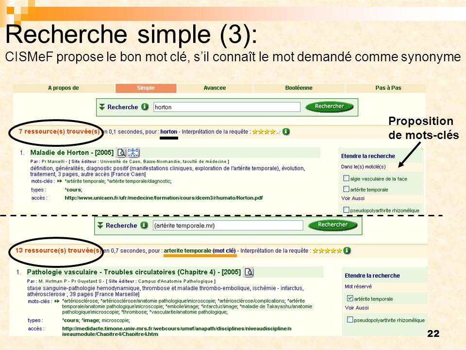 22 Recherche simple (3): CISMeF propose le bon mot clé, sil connaît le mot demandé comme synonyme Proposition de mots-clés