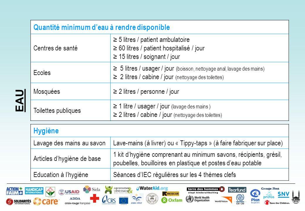 Groupe Pivot ADDA Quantité minimum deau à rendre disponible Centres de santé 5 litres / patient ambulatoire 60 litres / patient hospitalisé / jour 15