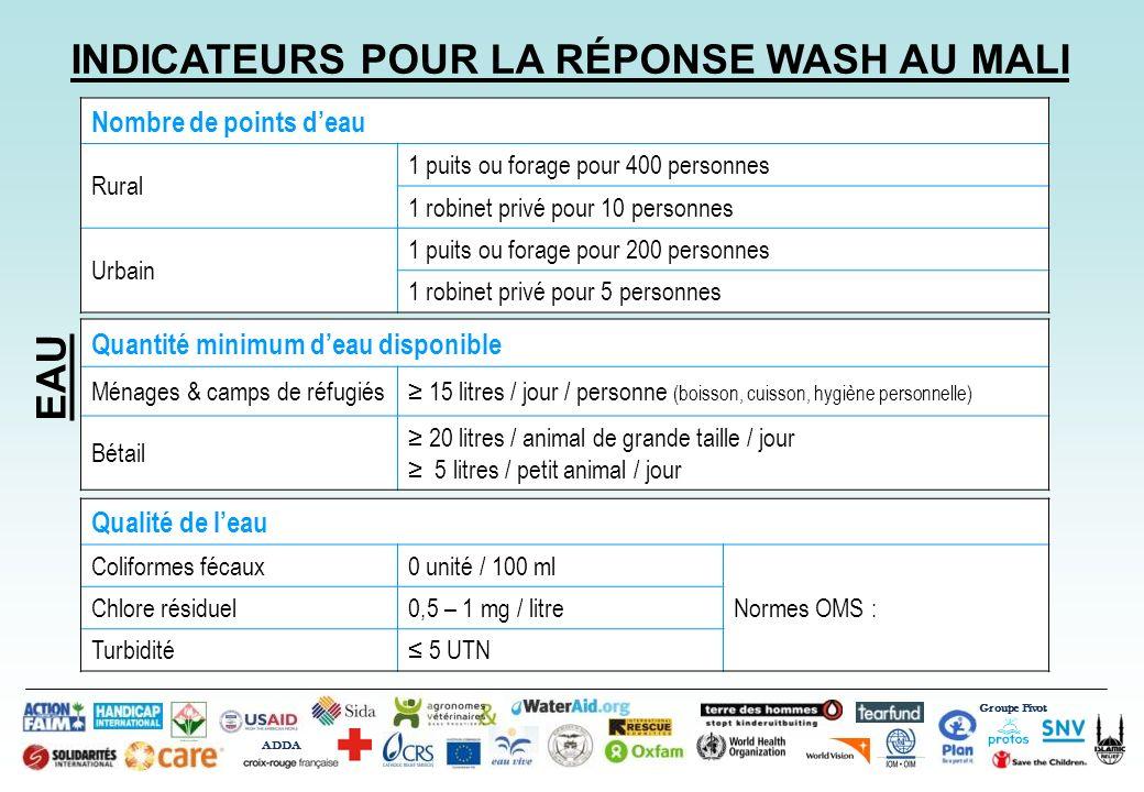 Groupe Pivot ADDA INDICATEURS POUR LA RÉPONSE WASH AU MALI Quantité minimum deau disponible Ménages & camps de réfugiés 15 litres / jour / personne (b